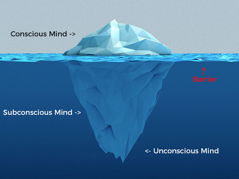 Conscious-Mind-Illustration