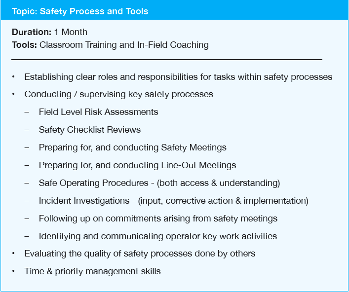 safety-process-tools